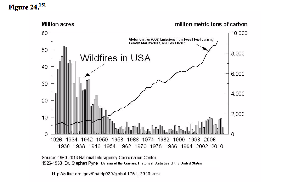 wildfires-in-usa