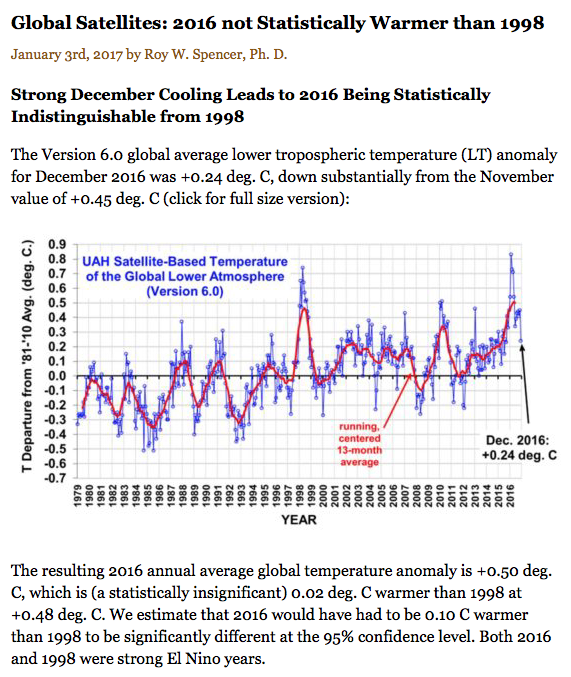 global warming research paper conclusion